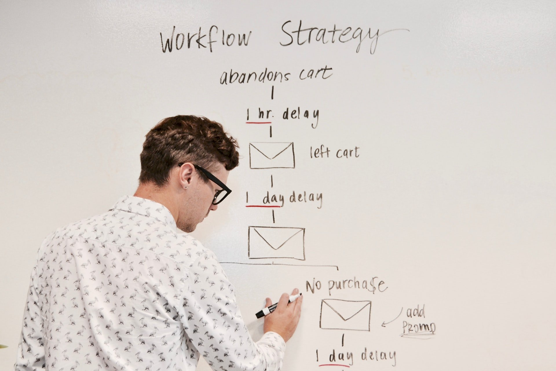Why Automation Matters for Planning Your Marketing Campaigns